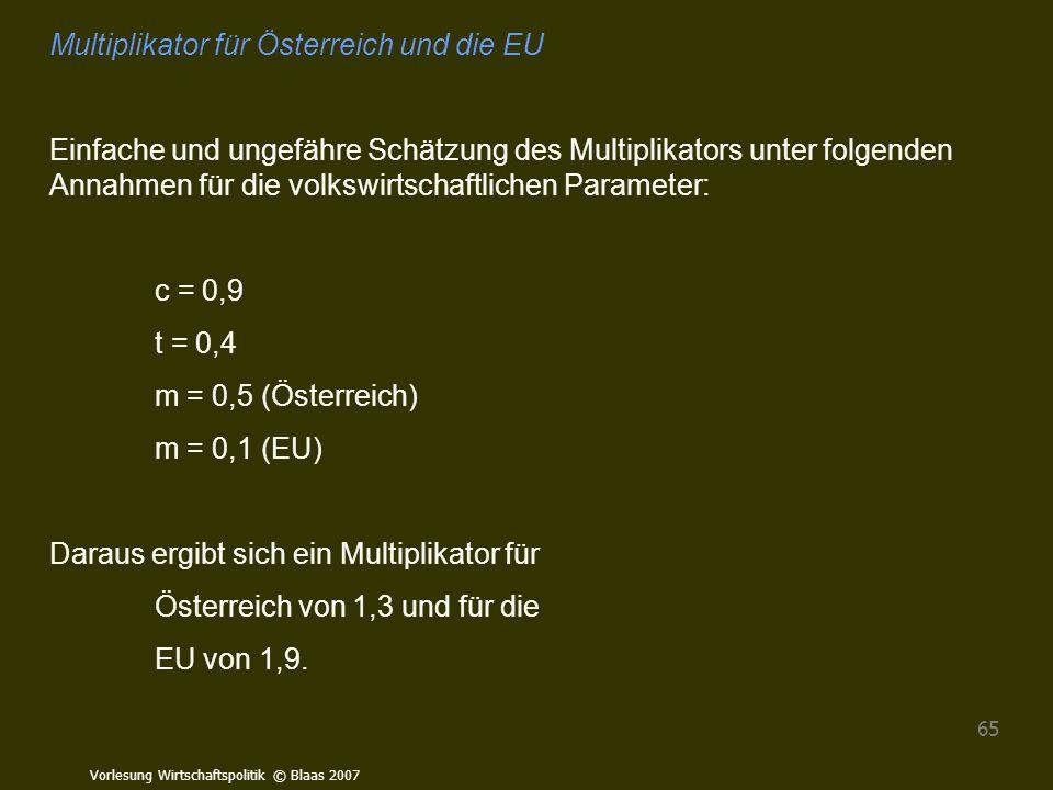 Multiplikator für Österreich und die EU