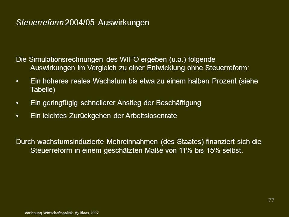Steuerreform 2004/05: Auswirkungen