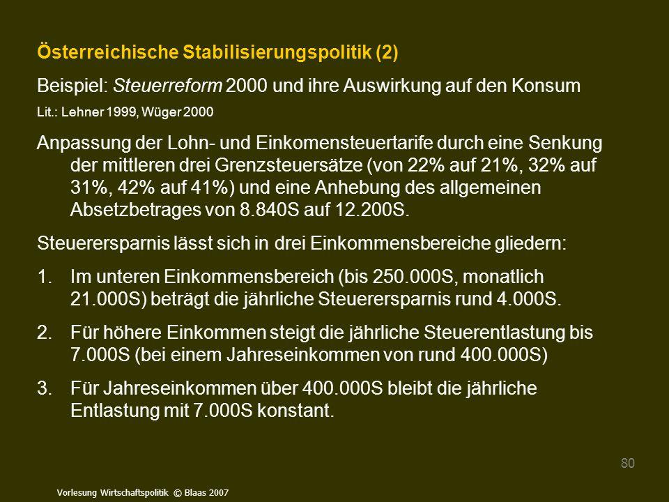 Österreichische Stabilisierungspolitik (2)