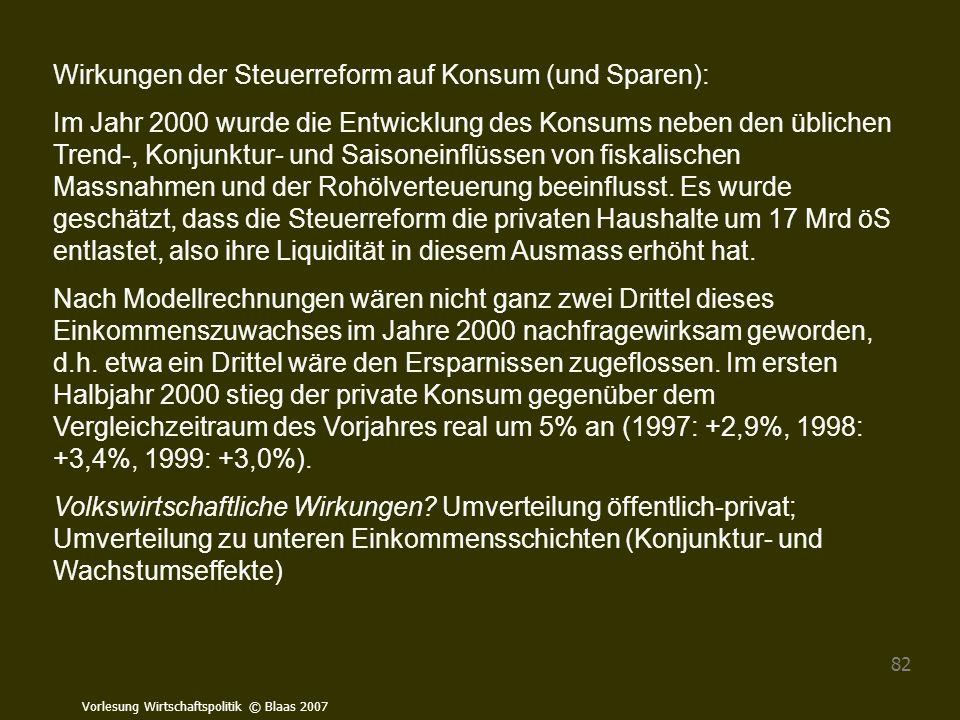 Wirkungen der Steuerreform auf Konsum (und Sparen):