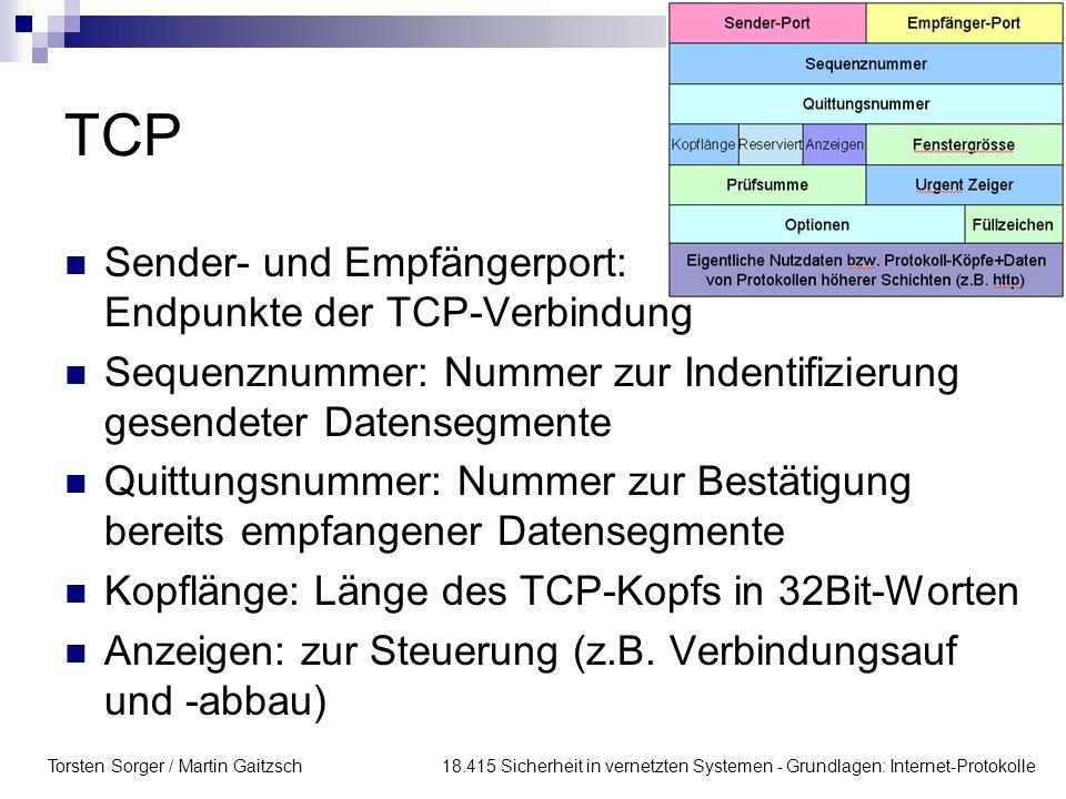 TCP Sender- und Empfängerport: Endpunkte der TCP-Verbindung
