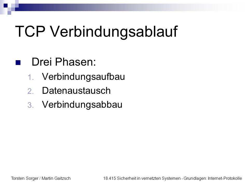 TCP Verbindungsablauf