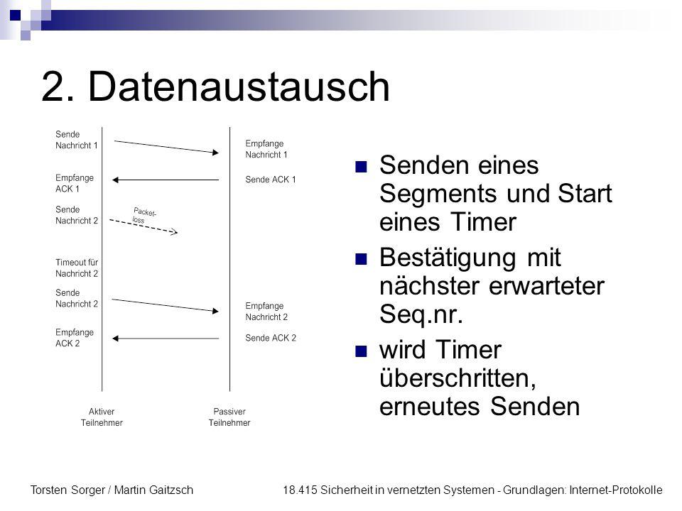 2. Datenaustausch Senden eines Segments und Start eines Timer