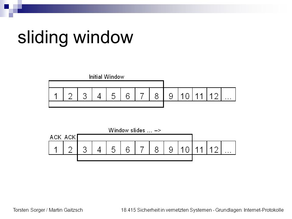 sliding window Torsten Sorger / Martin Gaitzsch 18.415 Sicherheit in vernetzten Systemen - Grundlagen: Internet-Protokolle.