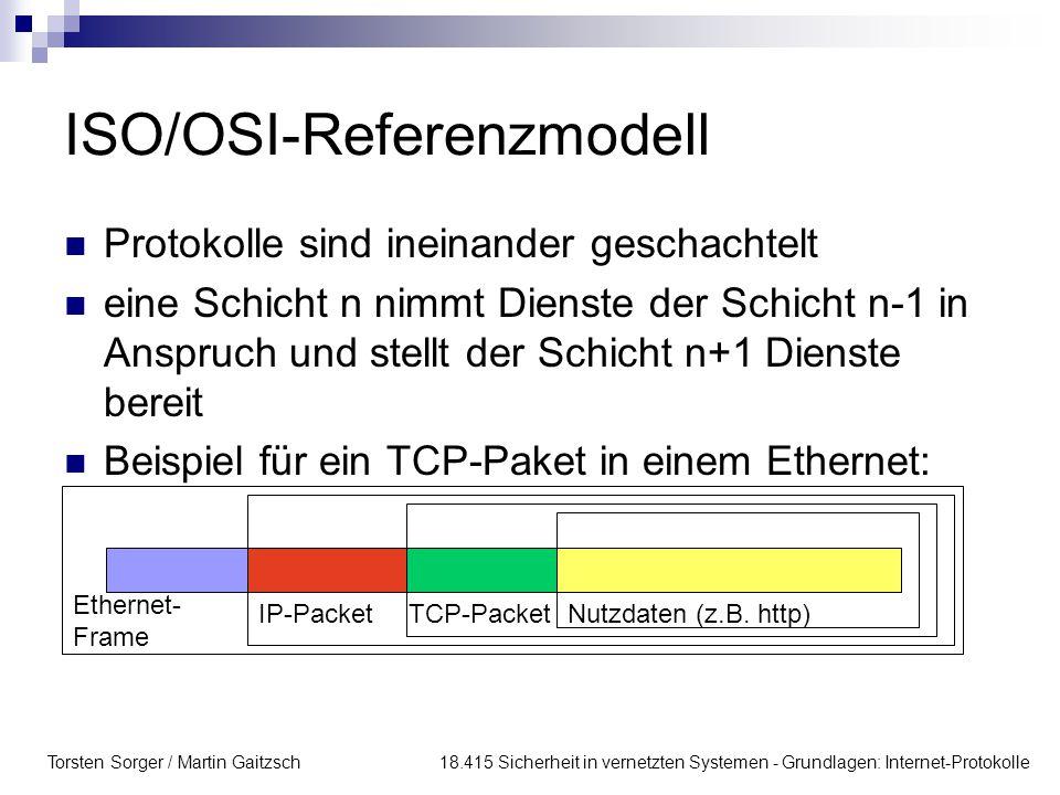 ISO/OSI-Referenzmodell