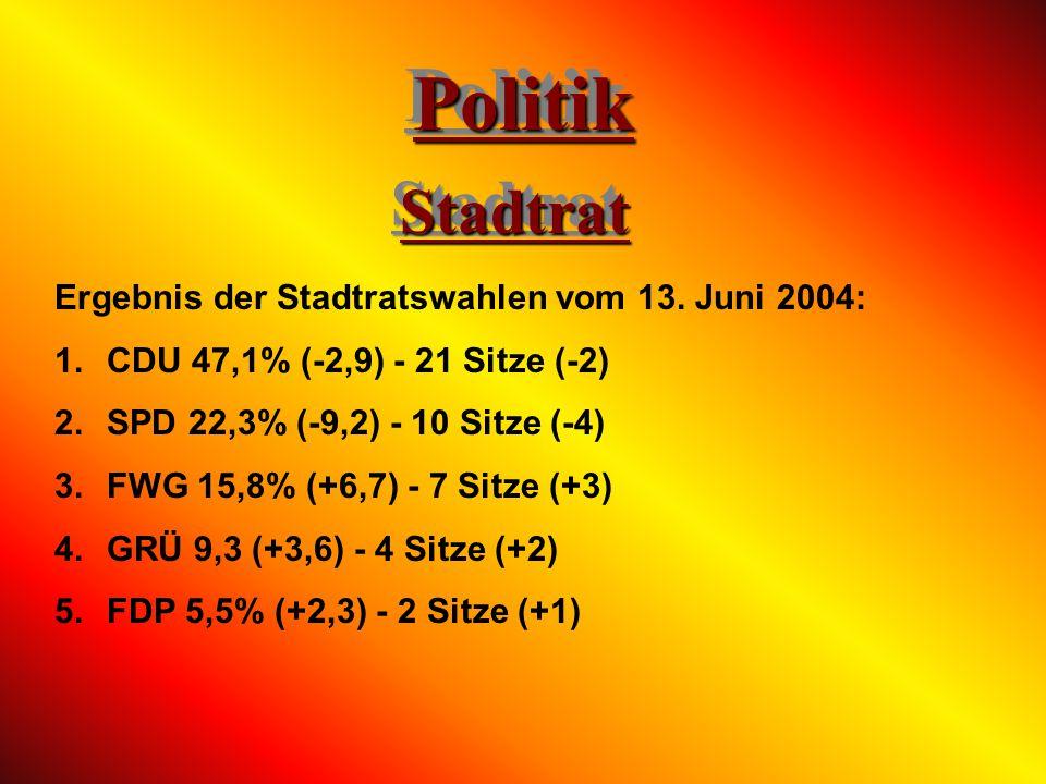 Politik Stadtrat Ergebnis der Stadtratswahlen vom 13. Juni 2004: