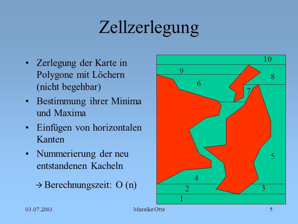 Zellzerlegung 1. 2. 3. 4. 5. 6. 7. 8. 9. 10. Zerlegung der Karte in Polygone mit Löchern (nicht begehbar)