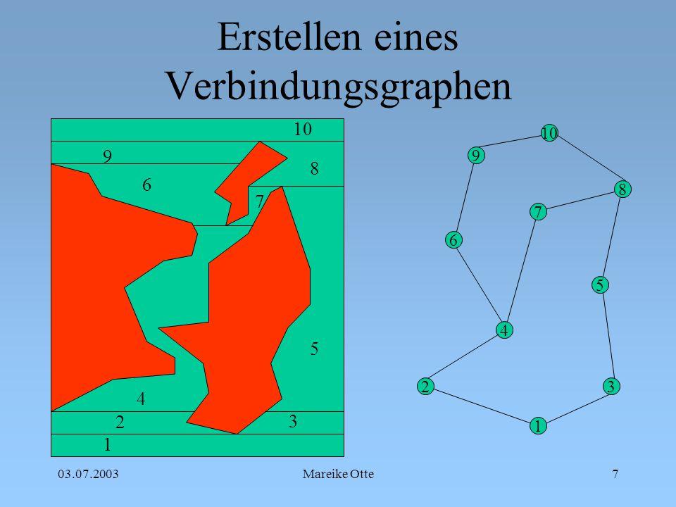 Erstellen eines Verbindungsgraphen