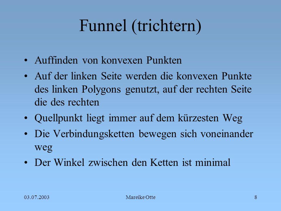 Funnel (trichtern) Auffinden von konvexen Punkten