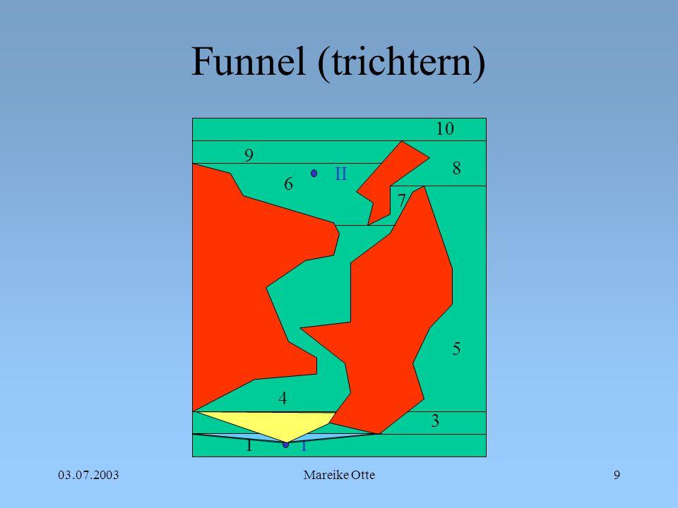 Funnel (trichtern) 1 2 3 4 5 6 7 8 9 10 II I 03.07.2003 Mareike Otte