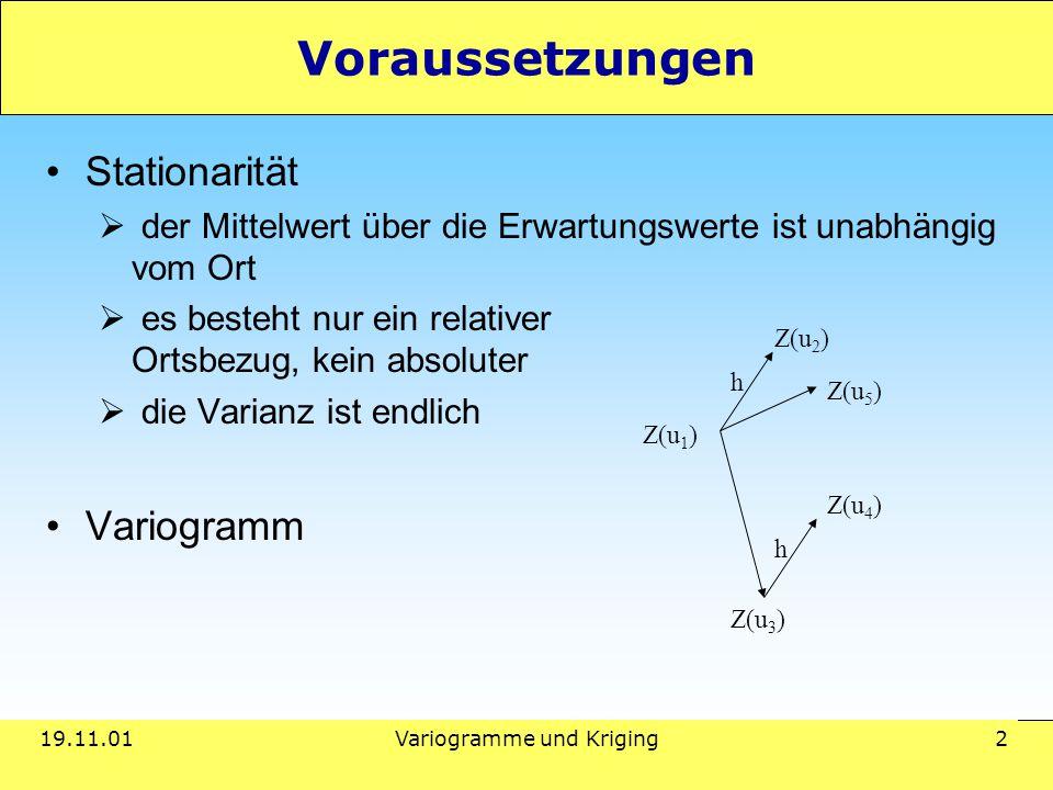 Variogramme und Kriging