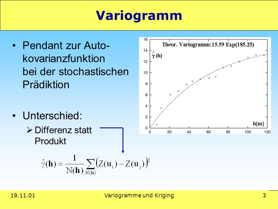Variogramm - Eigenschaften