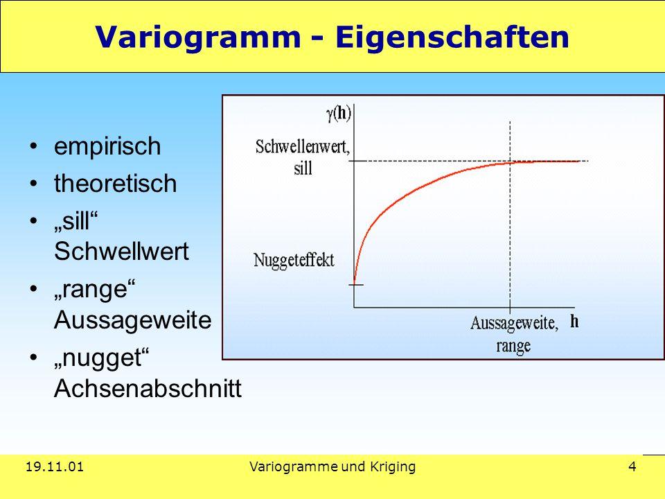 Empirisches Variogramm