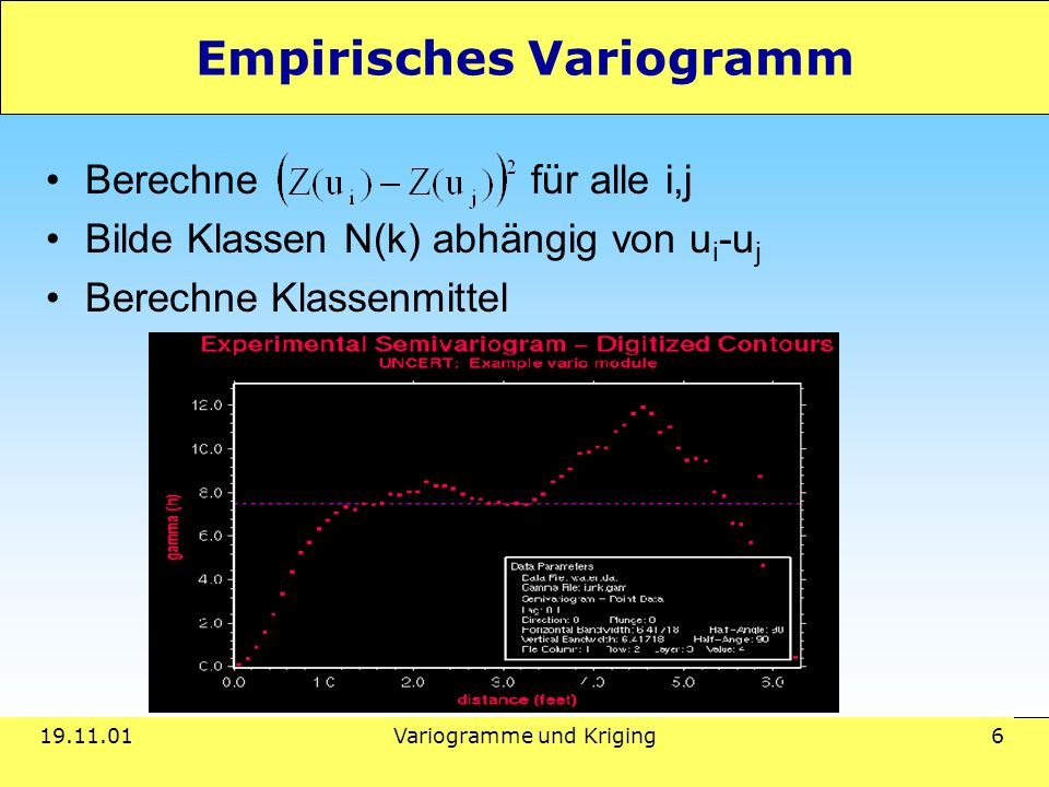 Theoretisches Variogramm