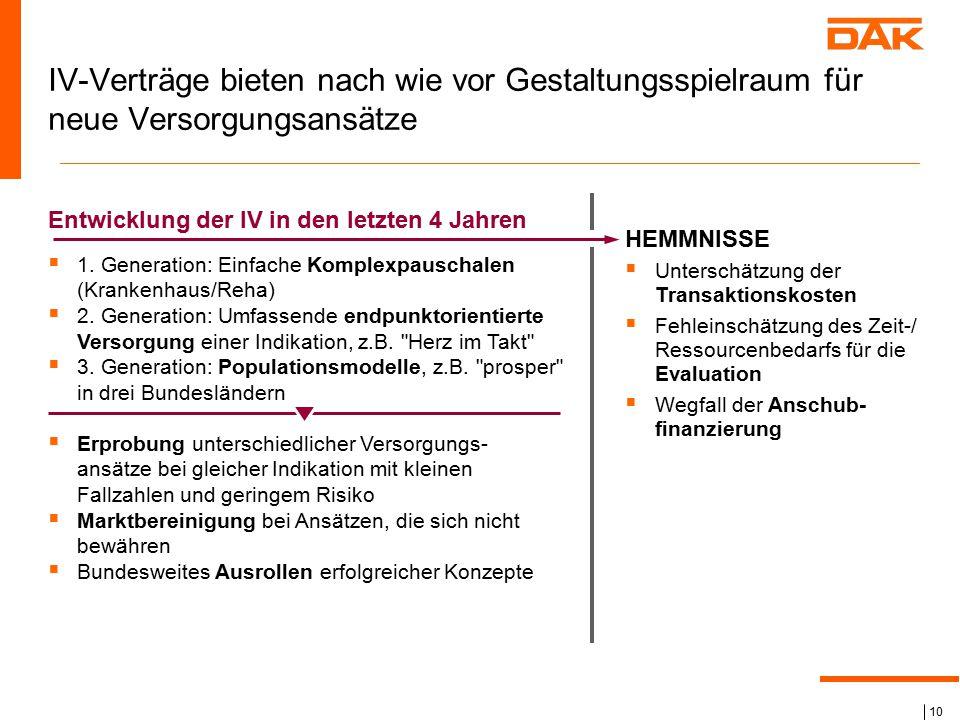 IV-Verträge bieten nach wie vor Gestaltungsspielraum für neue Versorgungsansätze