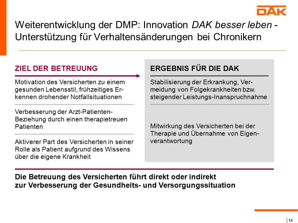 Weiterentwicklung der DMP: Innovation DAK besser leben - Unterstützung für Verhaltensänderungen bei Chronikern