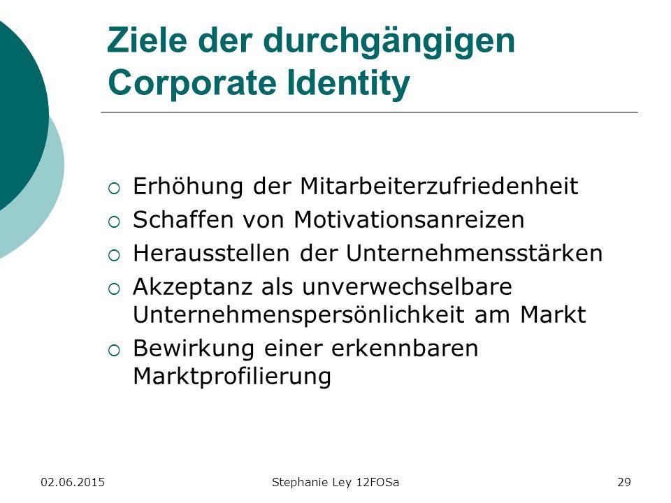 Ziele der durchgängigen Corporate Identity