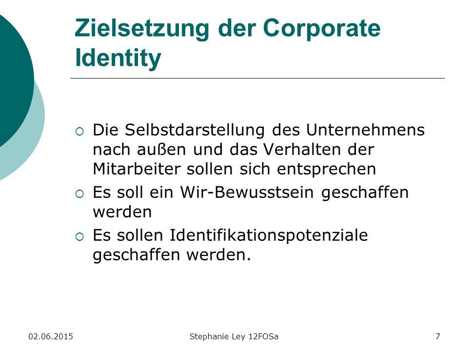 Zielsetzung der Corporate Identity