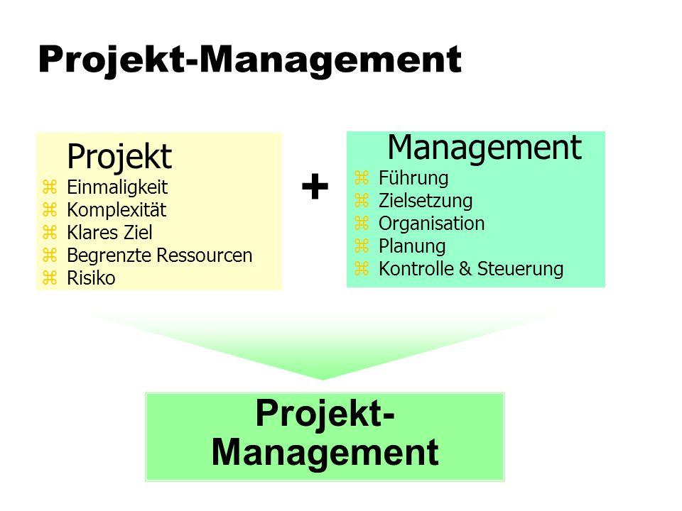 + Projekt-Management Projekt-Management Management Projekt Führung