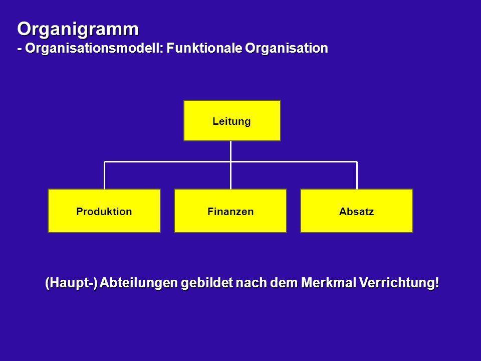 (Haupt-) Abteilungen gebildet nach dem Merkmal Verrichtung!