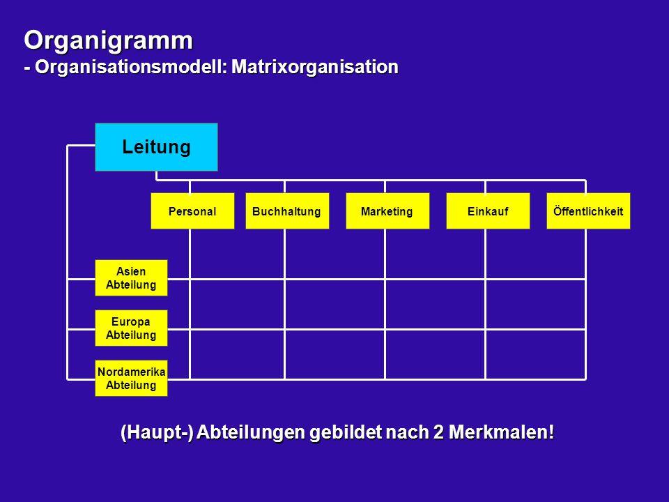 (Haupt-) Abteilungen gebildet nach 2 Merkmalen!