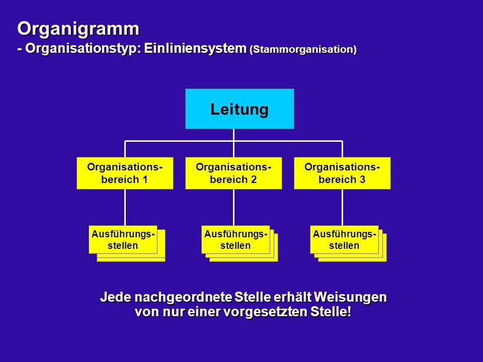 Organigramm - Organisationstyp: Einliniensystem (Stammorganisation) Leitung. Organisations- bereich 1.