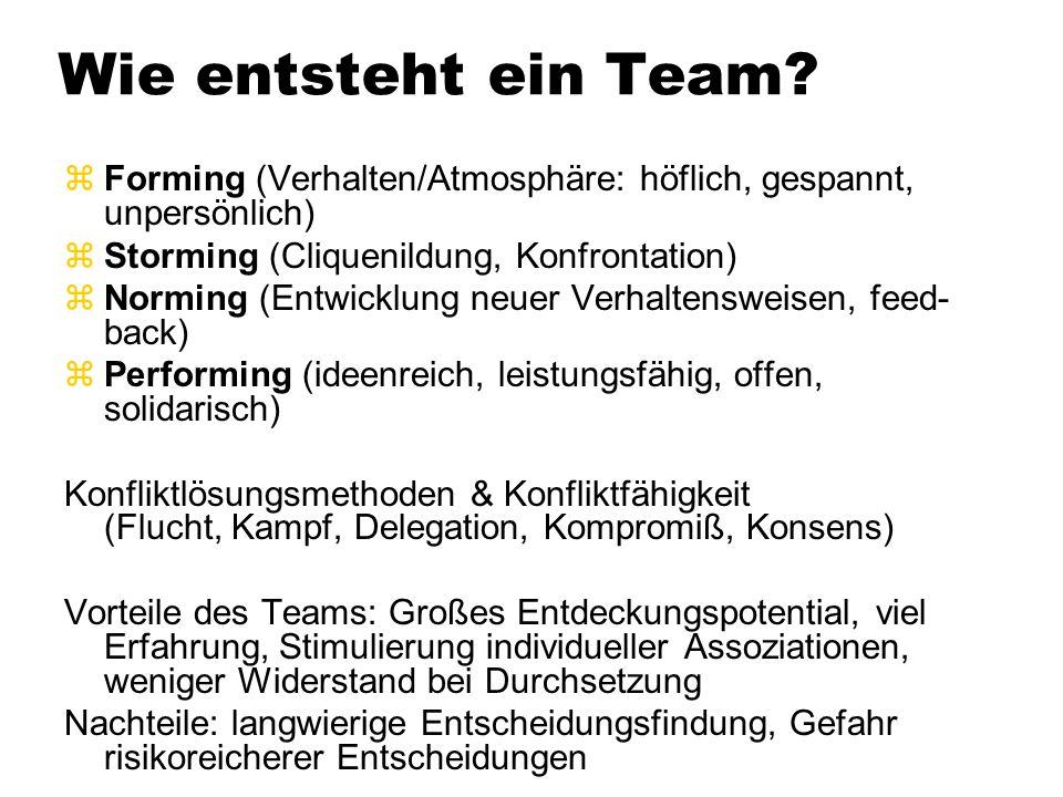 Wie entsteht ein Team Forming (Verhalten/Atmosphäre: höflich, gespannt, unpersönlich) Storming (Cliquenildung, Konfrontation)