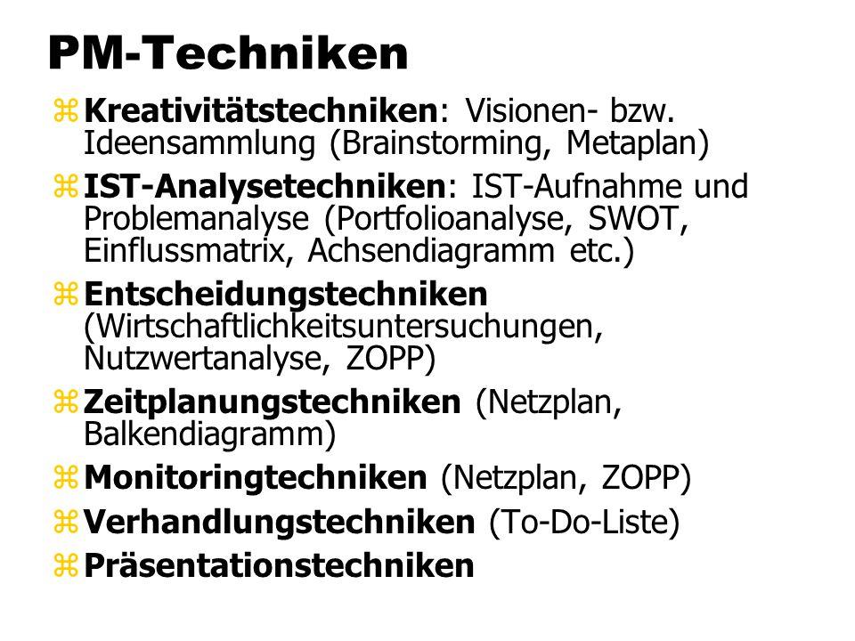 PM-Techniken Kreativitätstechniken: Visionen- bzw. Ideensammlung (Brainstorming, Metaplan)