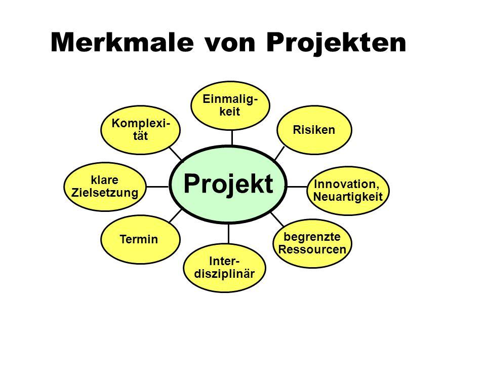 Merkmale von Projekten