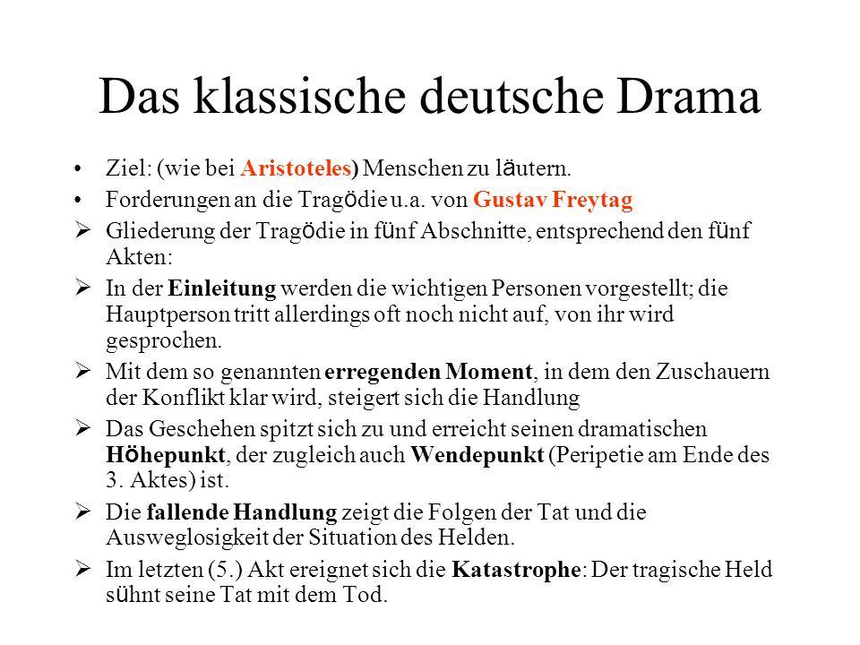 Das klassische deutsche Drama