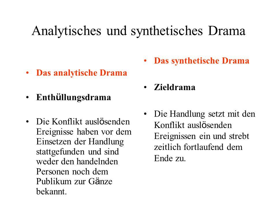 Analytisches und synthetisches Drama
