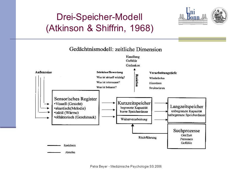Drei-Speicher-Modell (Atkinson & Shiffrin, 1968)