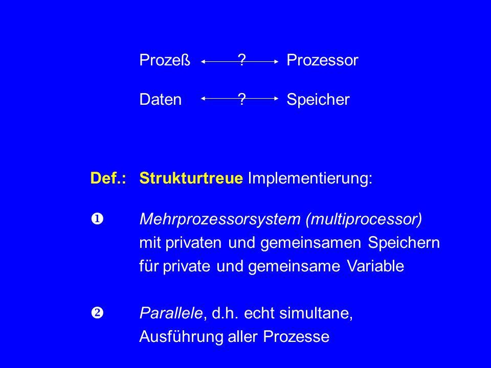 Prozeß Prozessor Daten Speicher. Def.: Strukturtreue Implementierung:  Mehrprozessorsystem (multiprocessor)