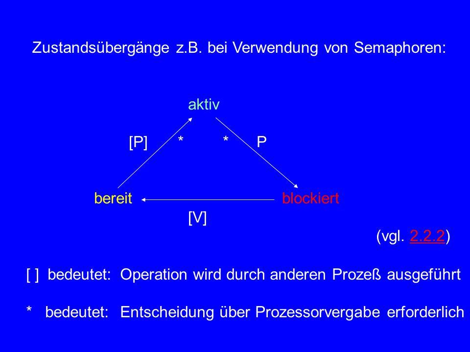 Zustandsübergänge z.B. bei Verwendung von Semaphoren: