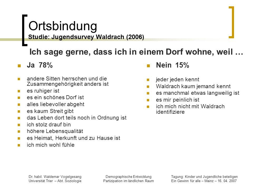 Ortsbindung Studie: Jugendsurvey Waldrach (2006)