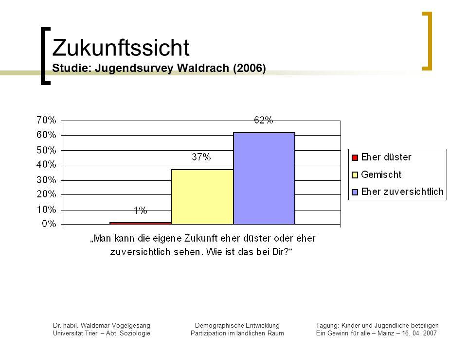 Zukunftssicht Studie: Jugendsurvey Waldrach (2006)