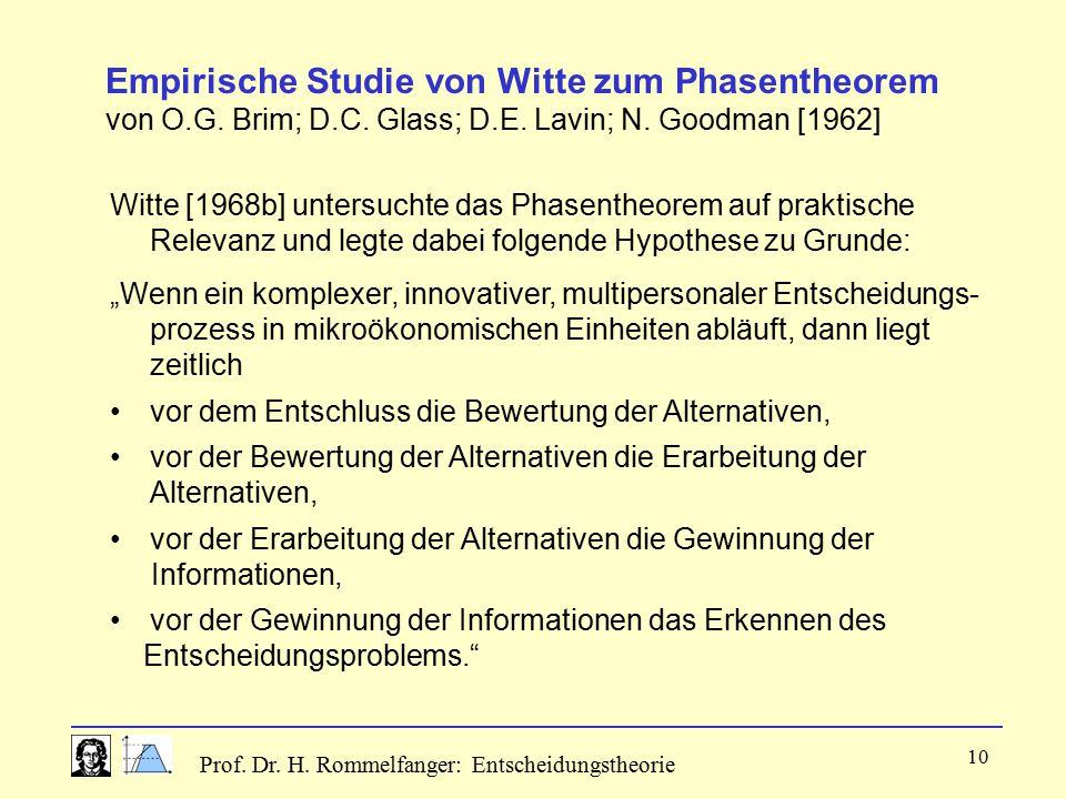Empirische Studie von Witte zum Phasentheorem