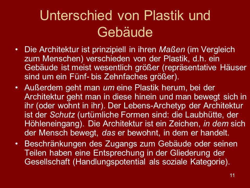 Unterschied von Plastik und Gebäude