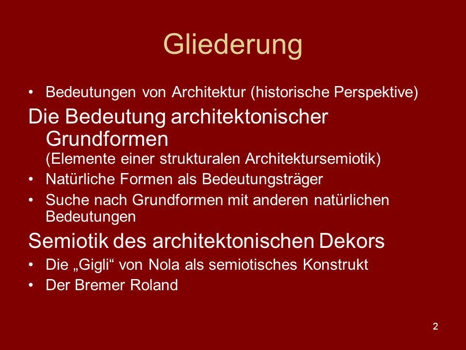 Gliederung Bedeutungen von Architektur (historische Perspektive)