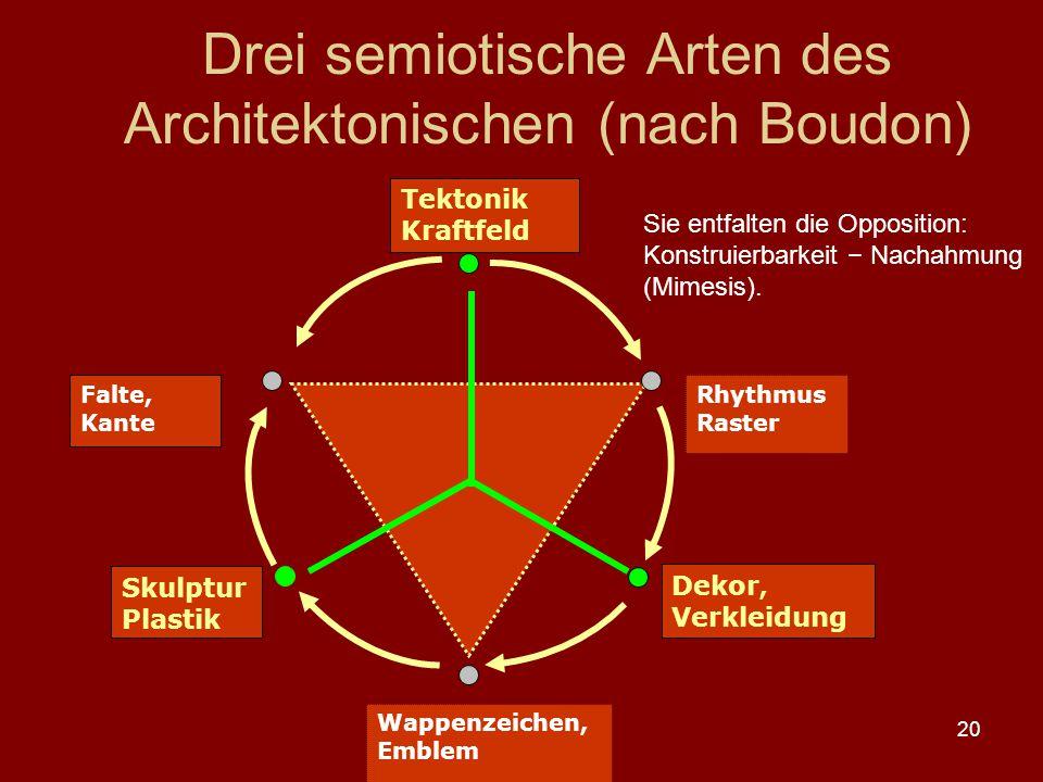 Drei semiotische Arten des Architektonischen (nach Boudon)