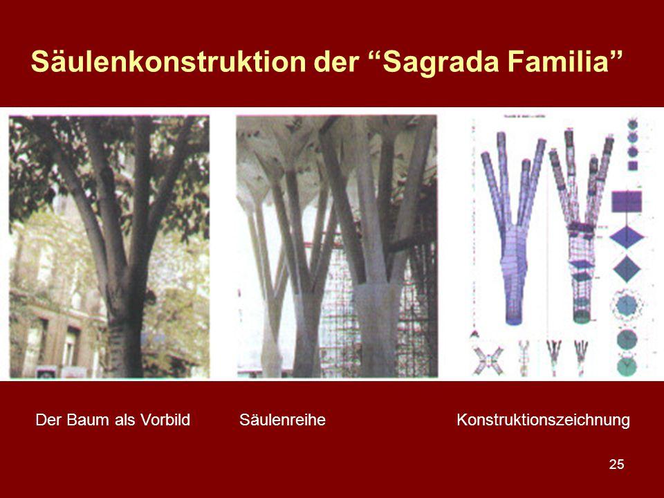 Säulenkonstruktion der Sagrada Familia