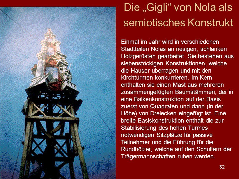 """Die """"Gigli von Nola als semiotisches Konstrukt"""