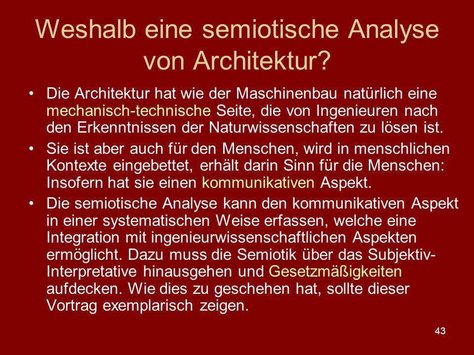Weshalb eine semiotische Analyse von Architektur
