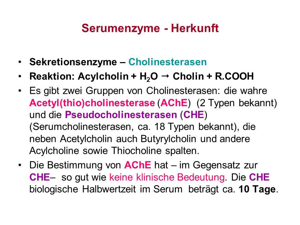 Serumenzyme - Herkunft