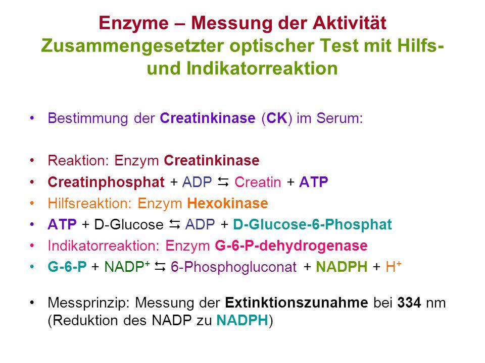 Enzyme – Messung der Aktivität Zusammengesetzter optischer Test mit Hilfs- und Indikatorreaktion