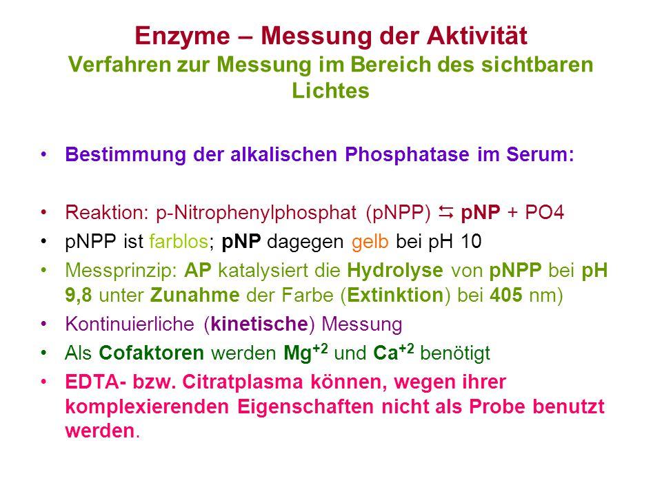 Enzyme – Messung der Aktivität Verfahren zur Messung im Bereich des sichtbaren Lichtes