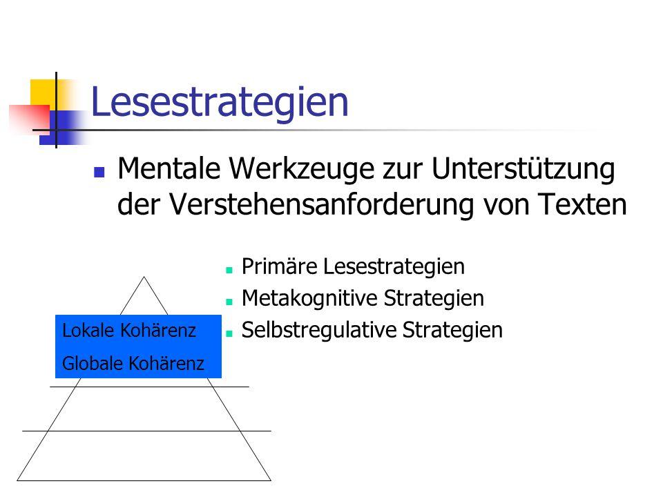 Lesestrategien Mentale Werkzeuge zur Unterstützung der Verstehensanforderung von Texten. Primäre Lesestrategien.