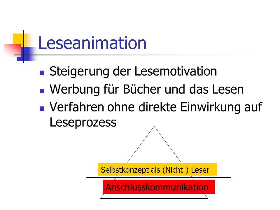 Leseanimation Steigerung der Lesemotivation