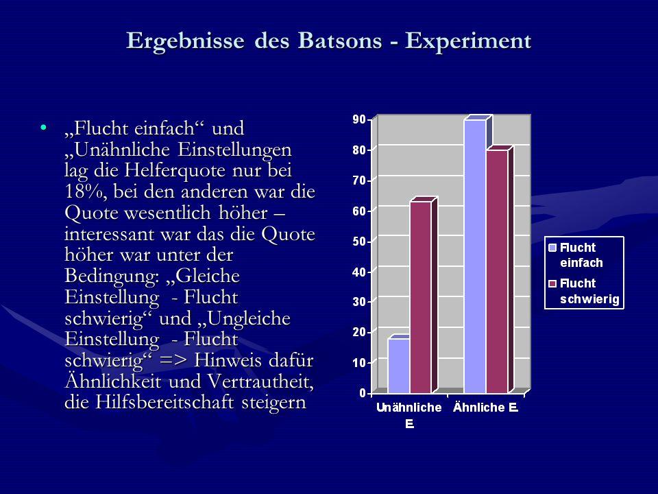 Ergebnisse des Batsons - Experiment