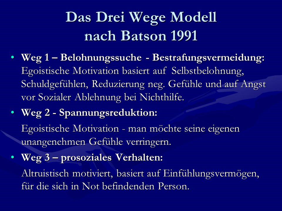 Das Drei Wege Modell nach Batson 1991